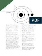 The Poseidon System
