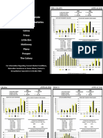 2016 North Texas Real Estate Information System Annual Statistics