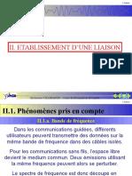 INSA LYON Propagation Radio