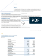 Informe Anual Walmex 2015
