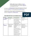 La Biología Celular o Bioquímica Celular