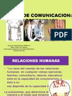 Estilos de Comunicación