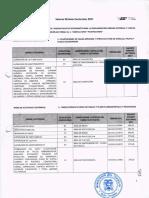 Tabla Minimos Sectoriales 2017 (2)