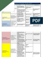 Cinco compromisos de gestión escolar para el año 2017 .pdf