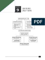 A LITERATURA EDAD DE ORO LIRICA Y TEATRO.pdf