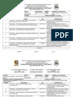 Jerarquización y Dosificación de Contenidos Artes Visuales III