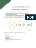 FICA Document