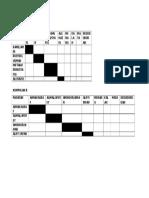 Scoreboard Pertandingan Ping Pong