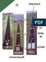 Runway lighting for Pilots