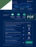 Connected Car Infographic en US