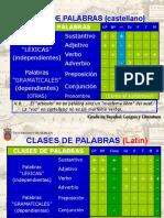 Clases de palabras en castellano y latín