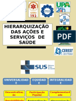 Redes de Atencao e Hierarquizacao 2015-1 (1)