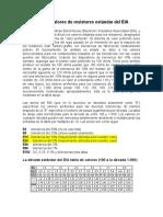 Resistor Tabla de Valores EIA