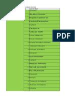 Daftar LASA by Dosis