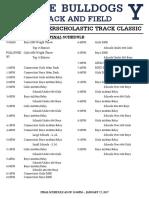 Yale Track Classic -- Final Schedule