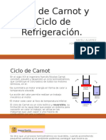 Ciclo de Carnot y