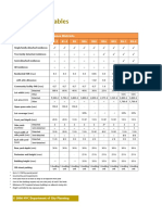 ZONING DATA TABLES.pdf