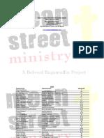 Cormyr pdf 3.5