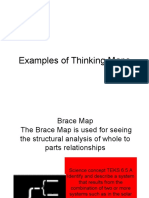 Examples of Thinking Maps