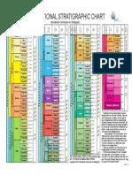 international stratigraphic chart.pdf