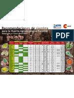 Afiche Recomendaciones de Siembra para la Huerta Agroecológica Familiar