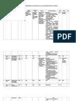Rancangan Kalender Pembelajaran Smp Islam Al Ulum Terpadu Medan Tp