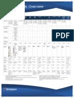 FDM Materials - Overview 2015