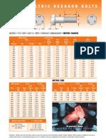 Dimension Torque _ Threads.pdf