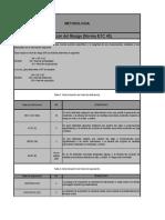 Identificacion Evaluacion y Valoracion de Peligros y Riesgos