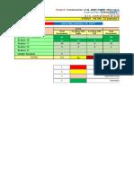 DTS - DTA Control Sheet 19.01.2017