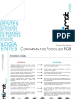 Comparativa Focos Led Rgb