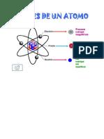 Atomo y Sus Partes