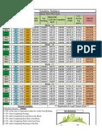 Silicon Citi Price List (1)
