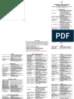 refcard.pdf
