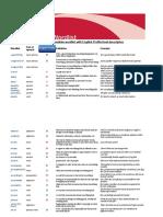 A08105-53990902 EU B2 Wordlist English Vocab Profile EB (1)