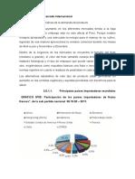 NEGOCIOS-INTERNACIONLES.docx