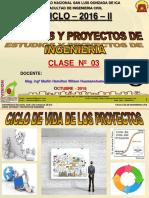 Clase 3 Proyectos 2016 II Ciclo Vida Proyecto