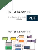 Partes de Una Tv