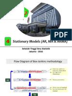 04 Stationary Model (AR & MA) - Cut