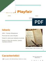 Cifrul Playfair
