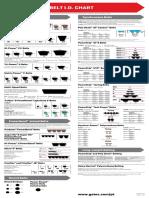 GatesBelt ID Chart