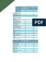 Tabla de cargas de salidas de emergencia.pdf