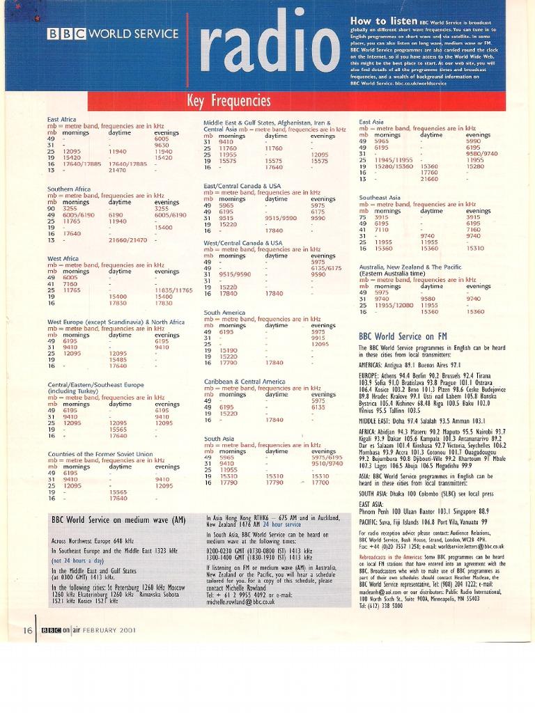 World Bbc Radio Fequencies