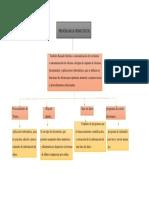 PROGRAMAS OFIMATICOS