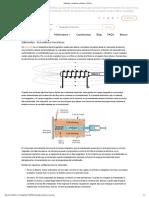 Solenoides - Actuadores Mecánicos – 330ohms