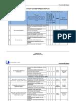 66071024-INVENTARIO-DE-TAREAS-CRITICA-Final.pdf