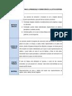 CORRECCIÓN NEUROPSICOLÓGICA PROGRMA DE LECTO ESCRITURA.pdf
