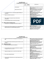 la 400 university learning objectives grid