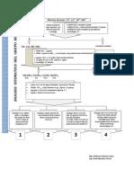 Analisis Sistematico Grupo III