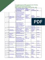 Alphabetical List of Selection Letter